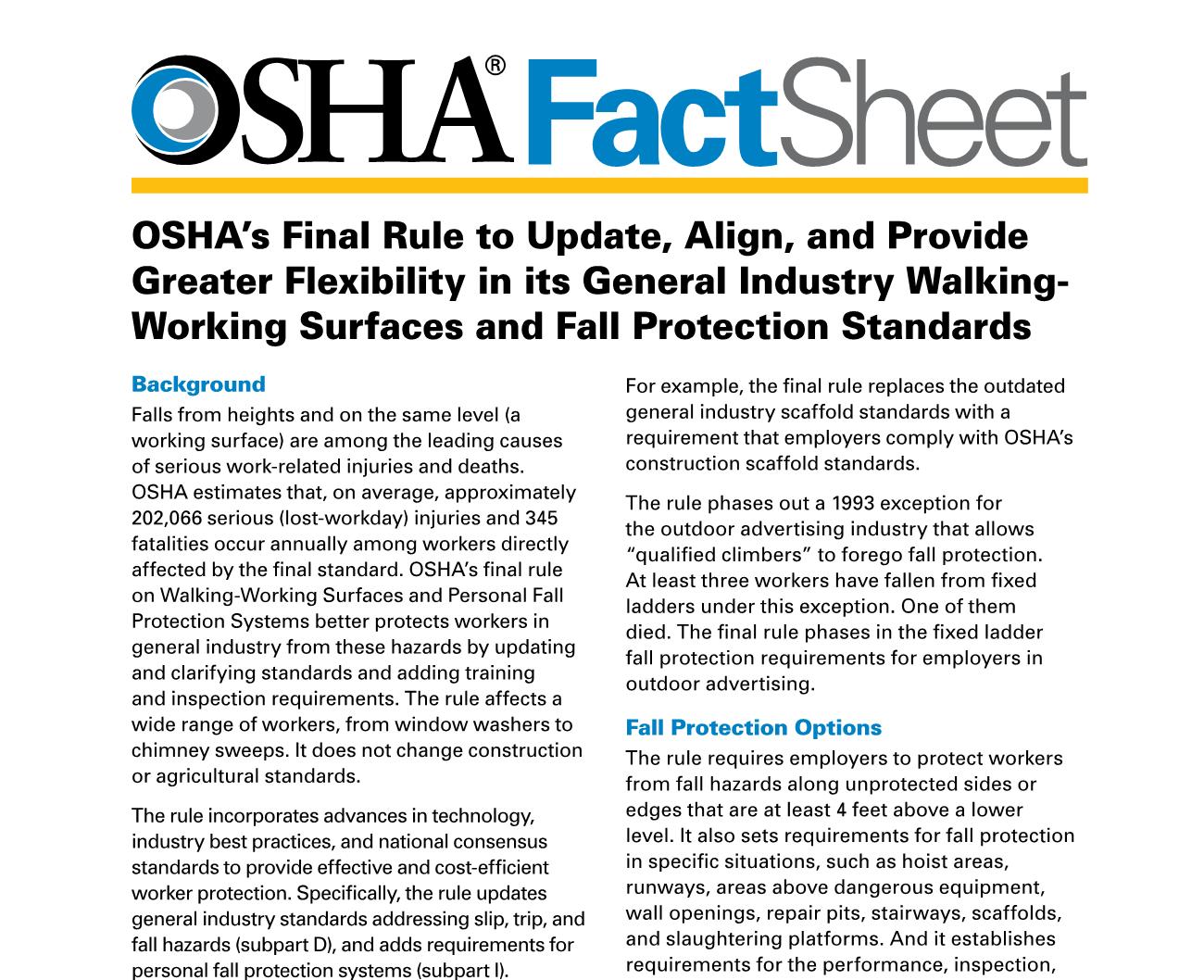 Fed OSHA Final Rule